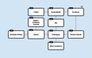Teaching Information